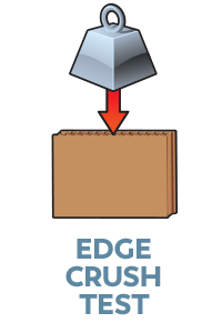 EdgeCrushTest