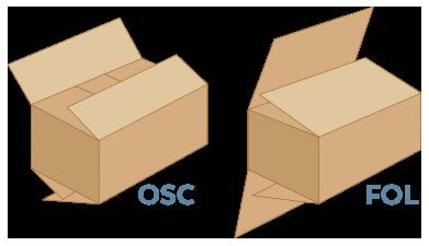 Pantero_Overlap-OSC-and-Full-Overlap-FOL-Boxes